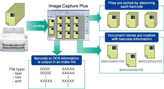 Image Capture Plus | Document Scanner | Business Solutions
