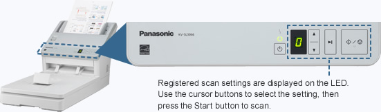 image of Single Touch Scanning