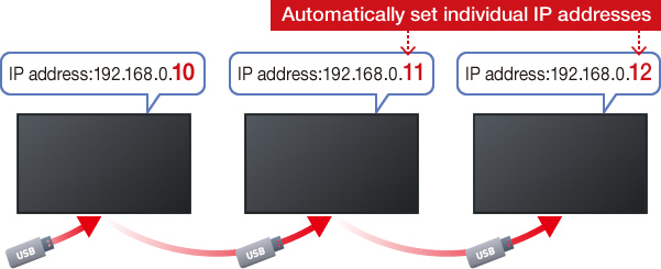 Automatically set individual IP addresses