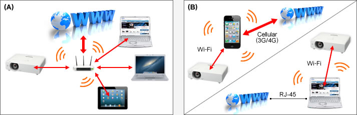 how to show laptop screen on tv wirelessly