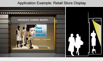Application Example: Retail Store Display