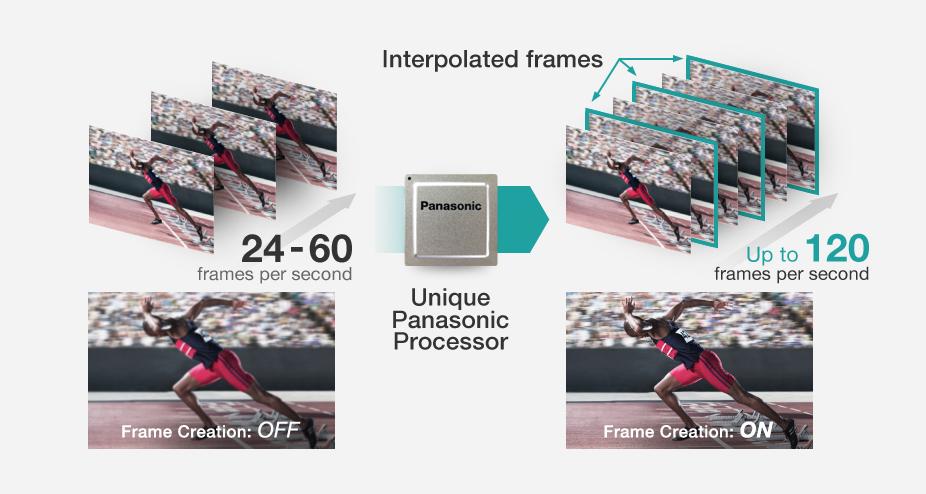 Procesor reálného pohybu 120 Hz snižuje rozmazání pohybu