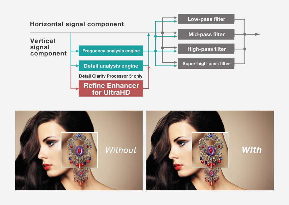 Detail Clarity Processor 5+
