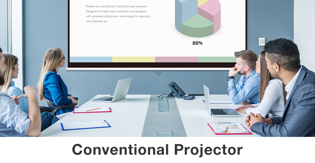 Conventional Projector