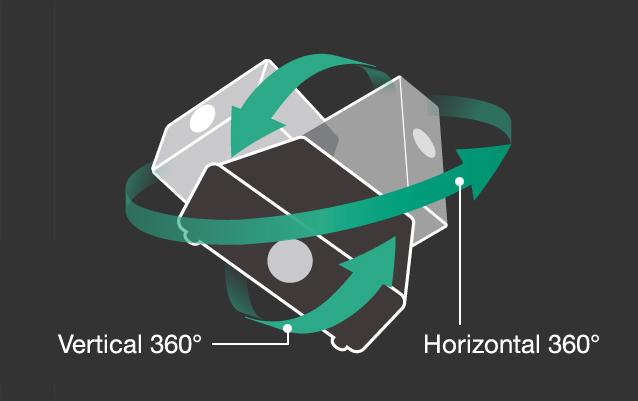 Instalación gratuita de 360 grados