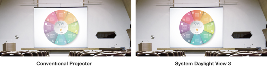 Conventional Projector / System Daylight View 3