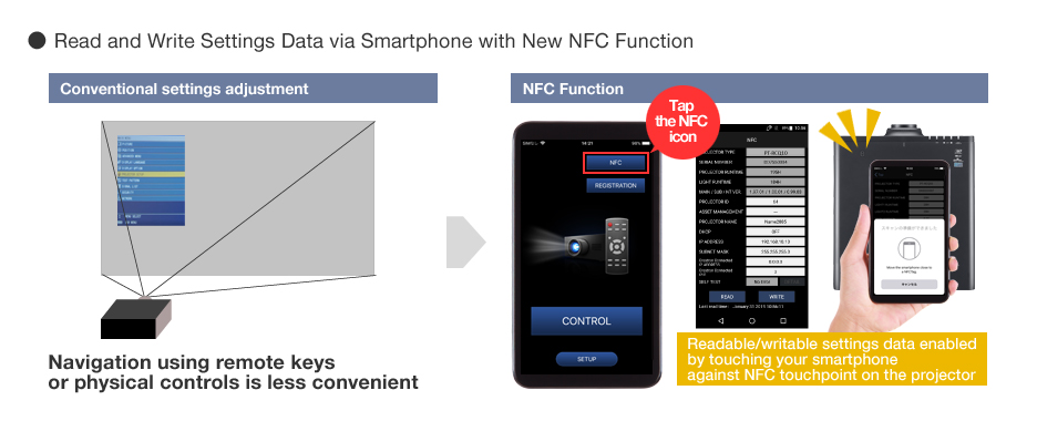Remote App with NFC Function