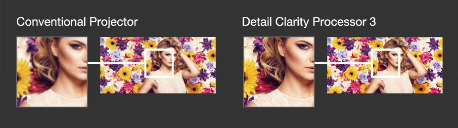 Detail Clarity Processor 3
