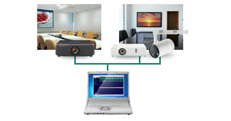 Multi Monitoring & Control Software