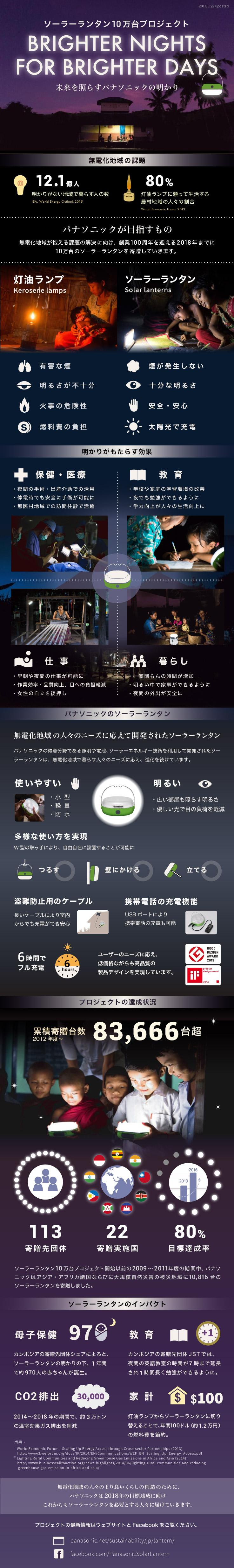 170522_Summary-JP.jpg